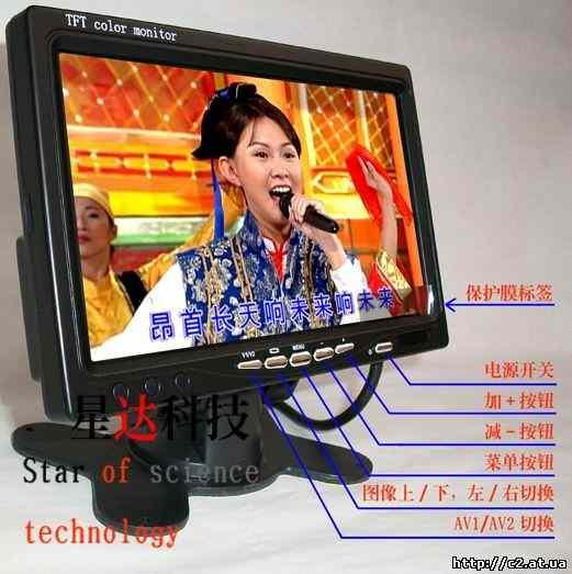 Веб камеры схема подключения фото 609